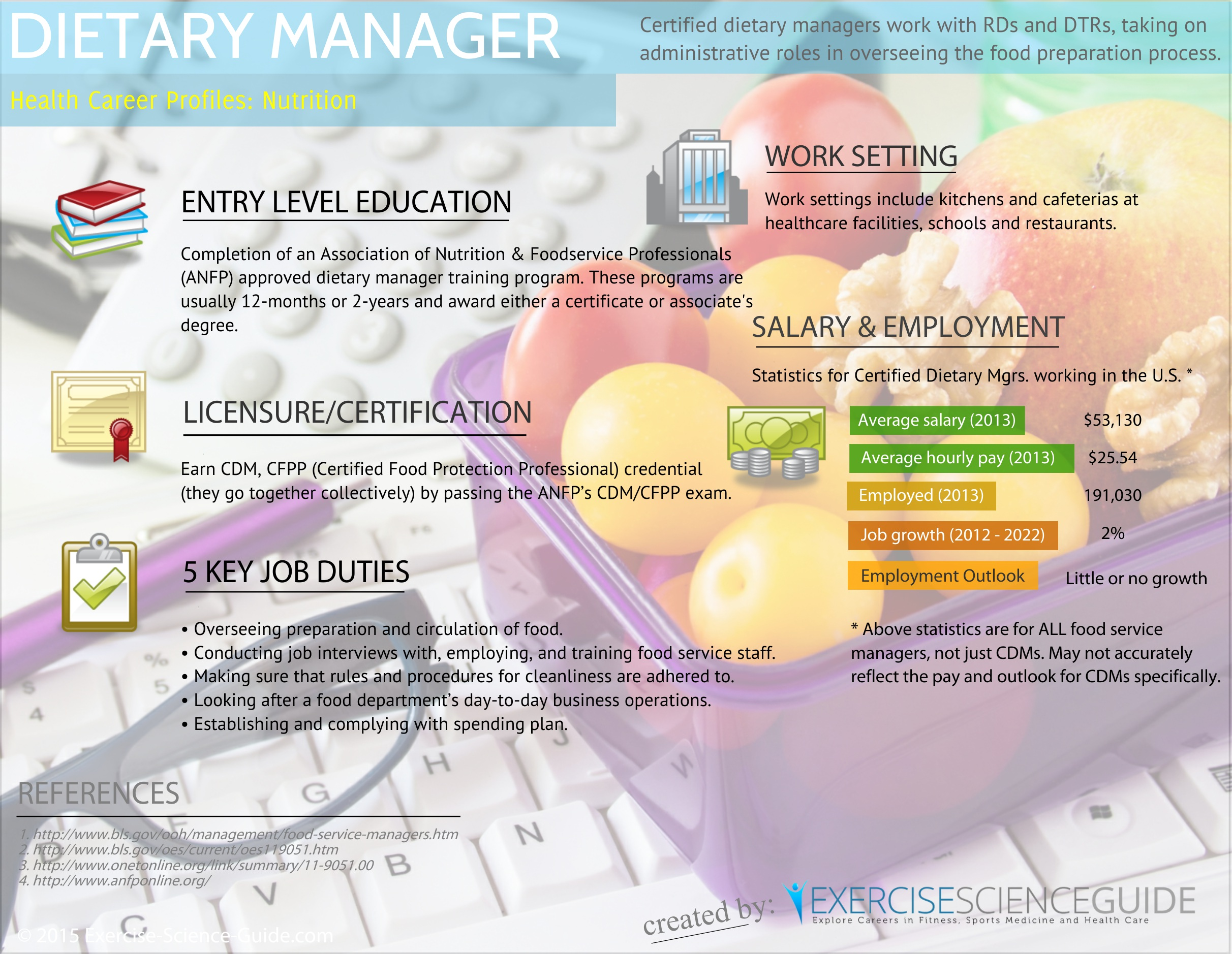 Dietary-Manager_infograph