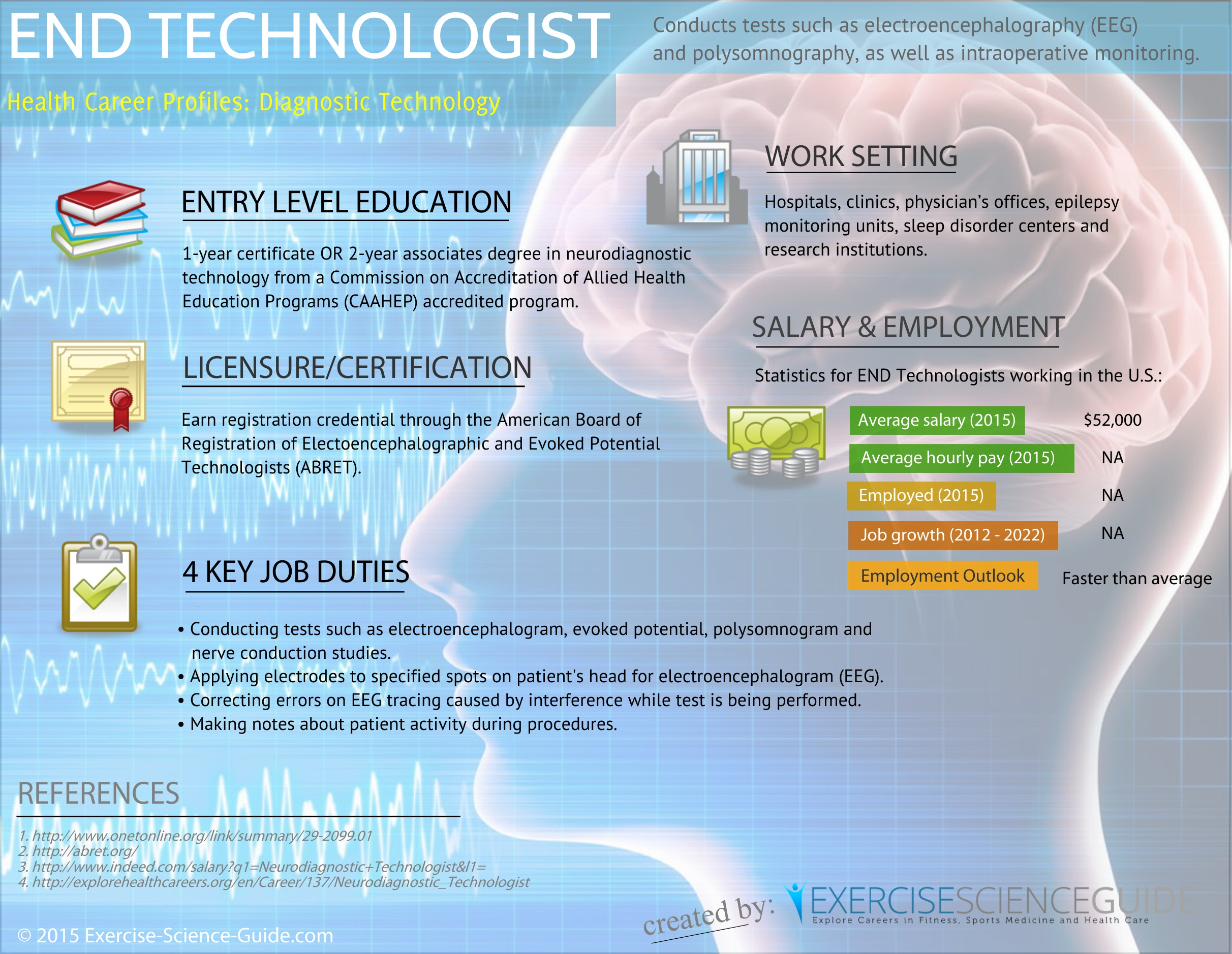 Neurodiagnostic-Technologist_infograph